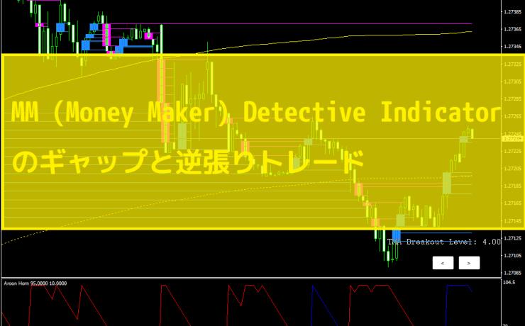 MM (Money Maker) Detective Indicatorのギャップと逆張りトレード