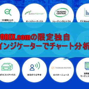 FOREX.comのインジケーターイメージ画像