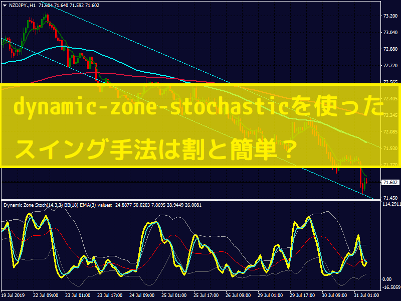 dynamic-zone-stochasticを使ったスイング手法は割と簡単?