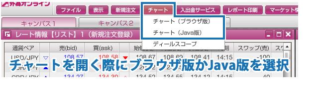 ブラウザ版とJava版チャートの選択