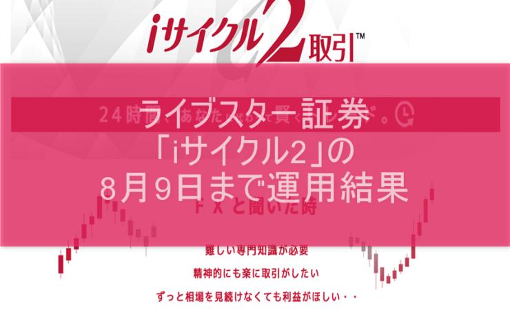 ライブスター証券「iサイクル2」の8月9日まで運用結果