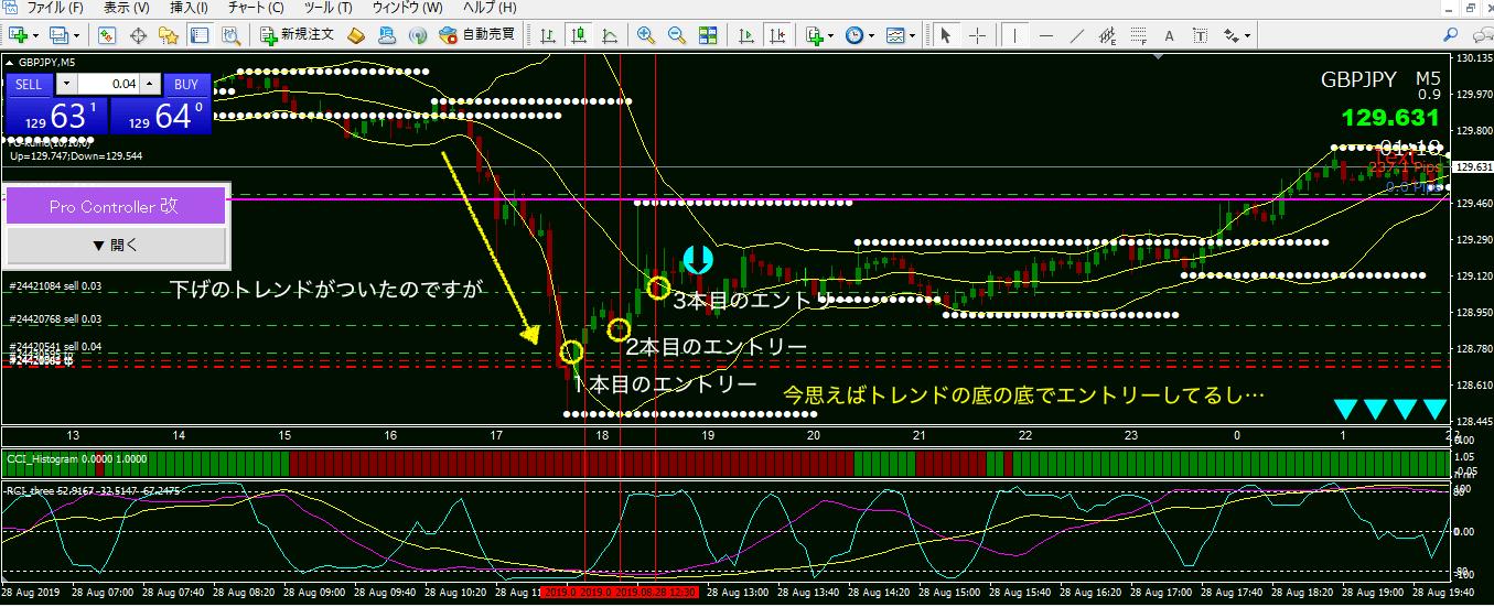 8月28日ポンド円チャート