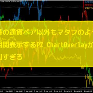 為替の通貨ペア以外もマタフのように相関表示するPZ_ChartOverlayが便利すぎる