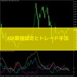 ADX最強設定とトレード手法(オリジナルインジケーター付属)