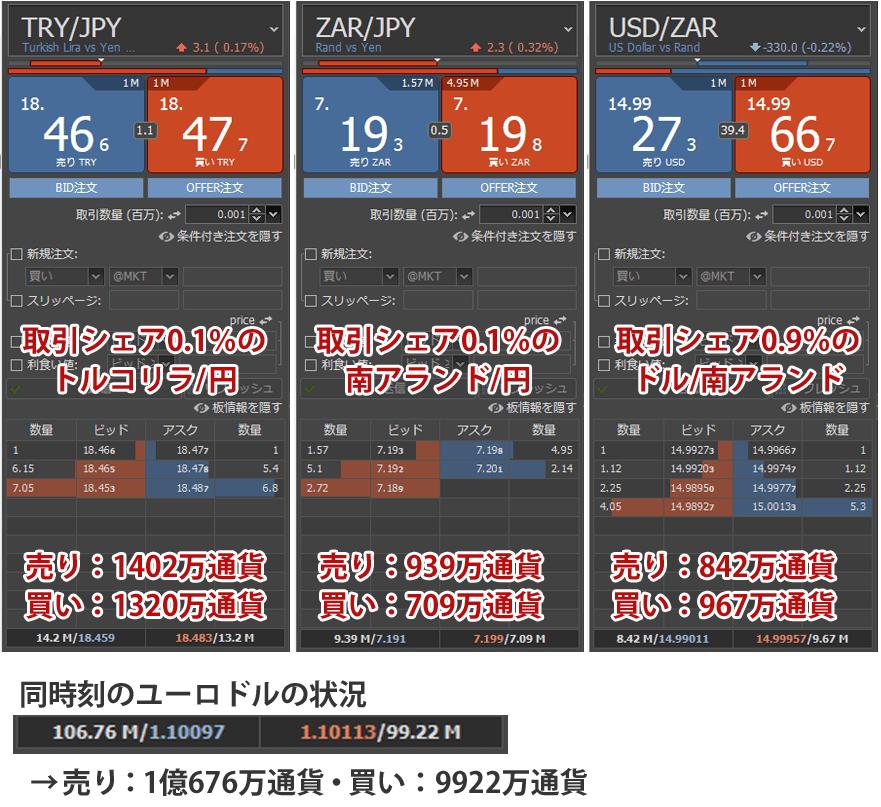 デューカスコピージャパンのJForexで比較したマイナー通貨ペアの板情報