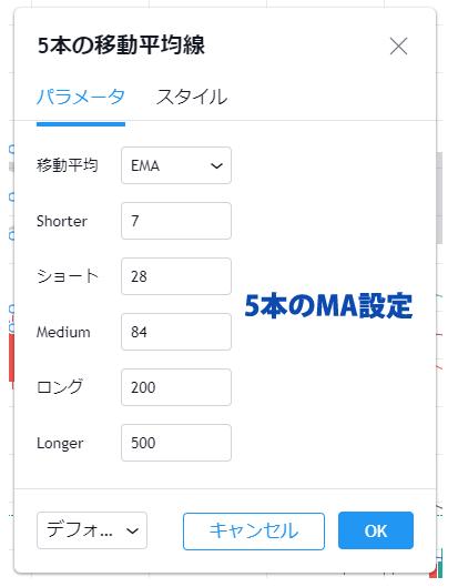5本のMAを表示するインジケーターの設定画面