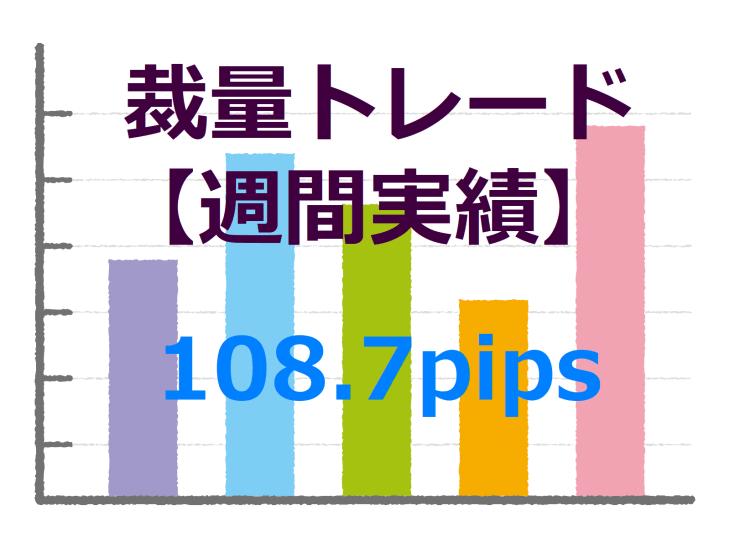 裁量トレード週間実績【2020.8.17~】