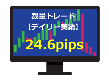 裁量トレード2020.8.21実績