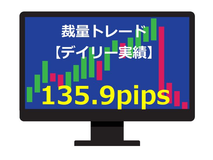 裁量トレード2020.8.18実績