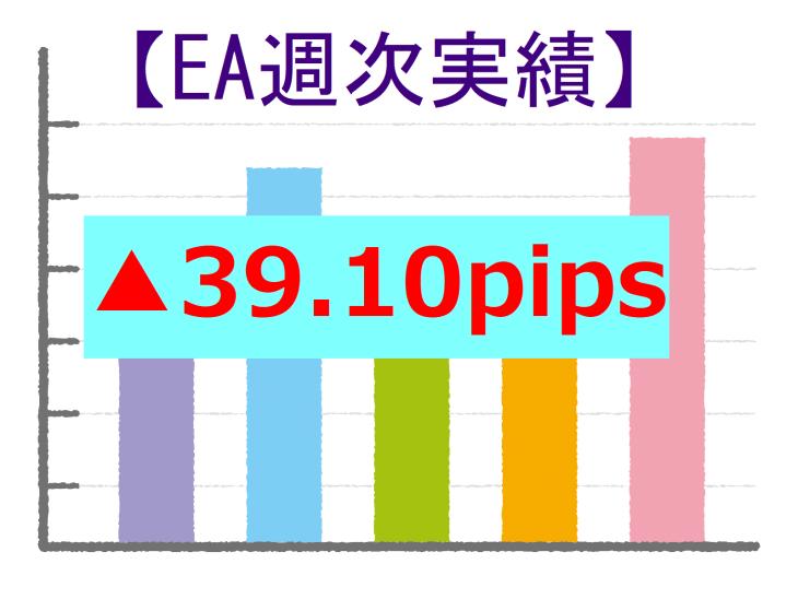 EA週間取引実績【2021/7/19~24】