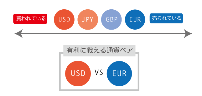 currency_pair