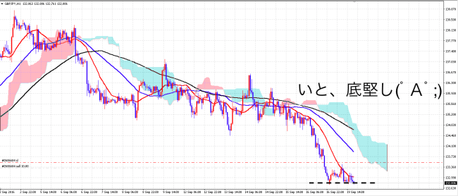 gbpjpy_1h_ea2
