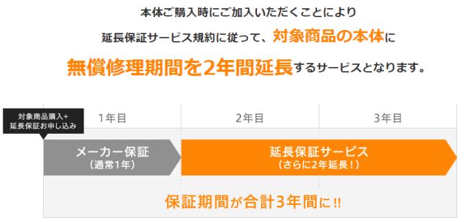 sixpad 延長保証サービス