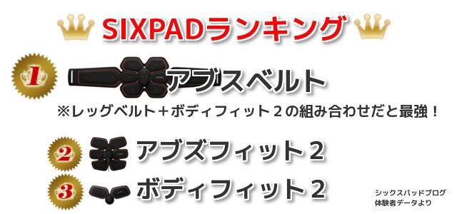 シックスパッドランキング(SIXPAD BLOG調べ)