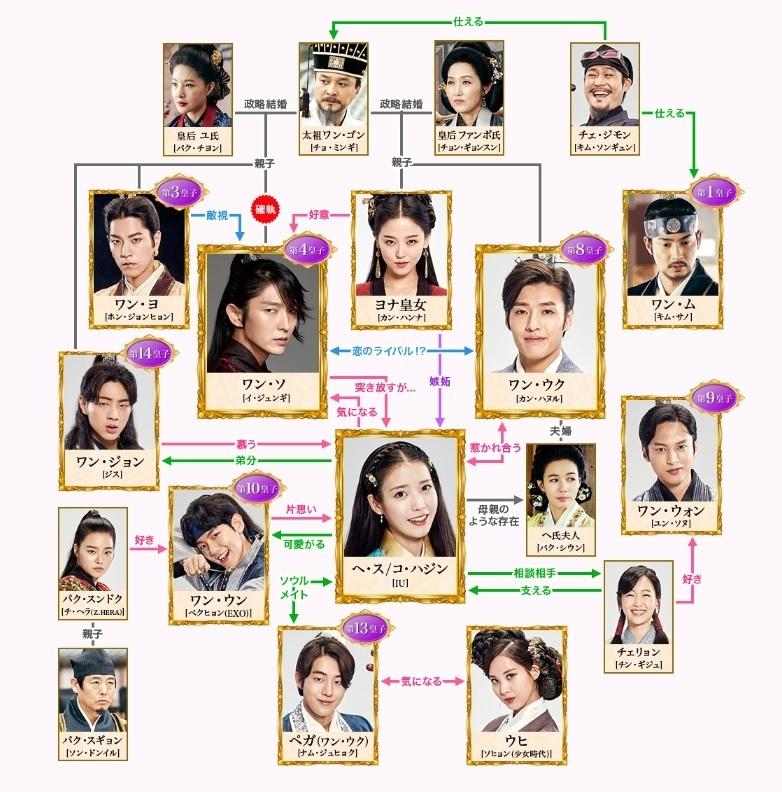 「麗 韓国ドラマ」の画像検索結果