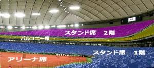 東京ドームの座席の種類
