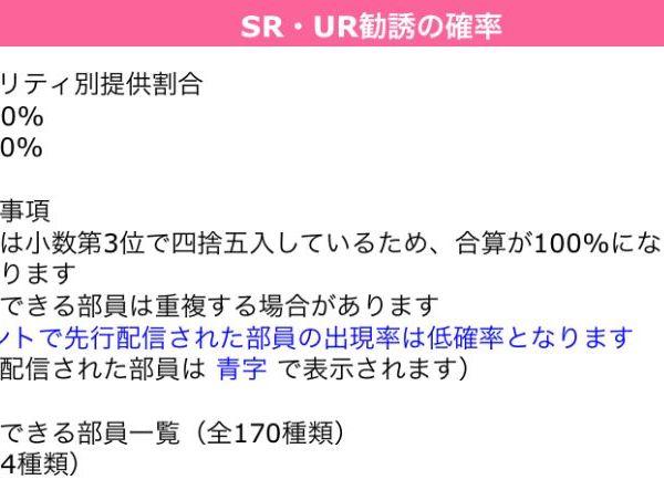 SR/UR勧誘 確率