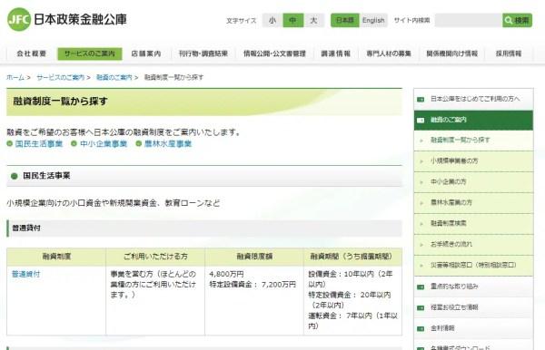 日本政策金融公庫「海外展開・事業再編資金」