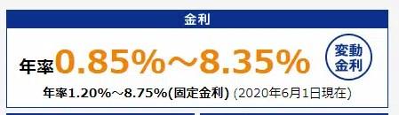 例:東京スター銀行/スター不動産担保ローン