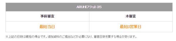 aruhi_shinsakikan