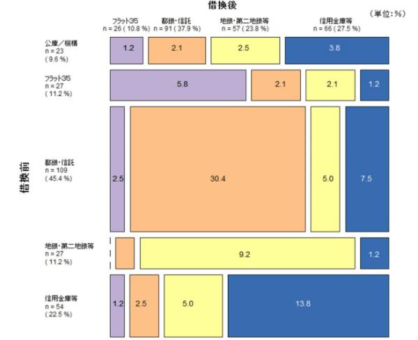 data_karikae_kinyukikan_2