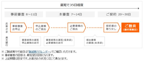flat35_shinsakikan_4