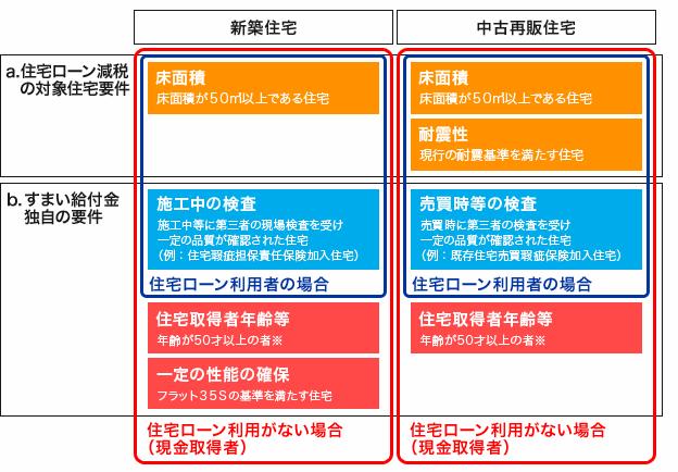 sumaikyuhu_2
