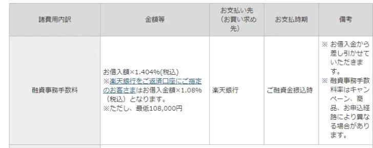 楽天銀行住宅ローン/フラット35