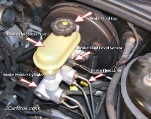 93 ford ranger wiring diagram vehicle air con ブレーキオイル(フルード)交換費用・交換時期・目安・寿命・工賃相場   車検対策・あなたの車の車検を安く!