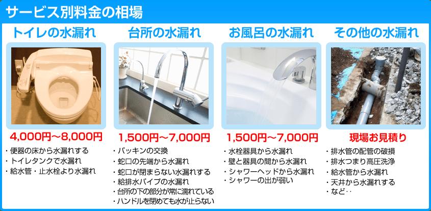 big_price
