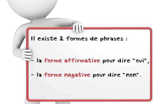 las frases negativas en francés