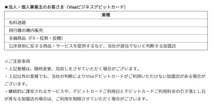 例:GMOあおぞらネット銀行Visaビジネスデビット