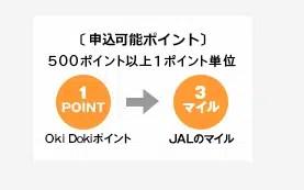 JALマイルが貯まるおすすめの理由