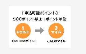 例:JCBカード/Oki Dokiポイント