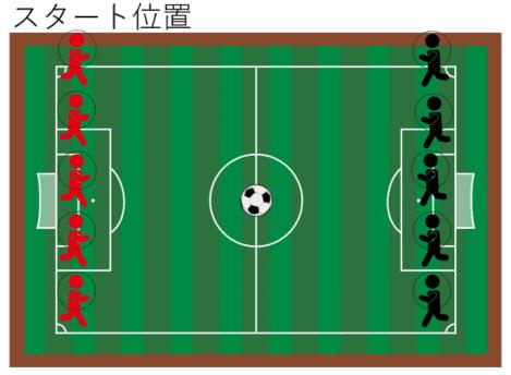バブルサッカールールスタート位置