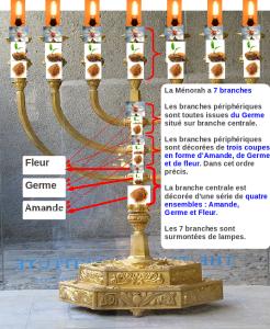 reconstitution-de-la-menorah