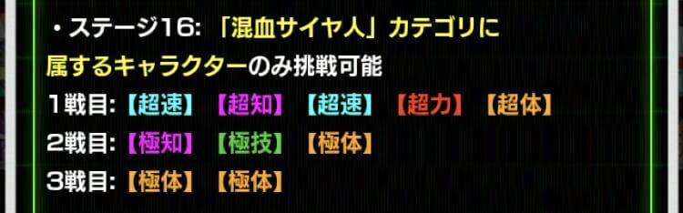 スーパーバトルロード・『混血サイヤ人』ステージ攻略ページ