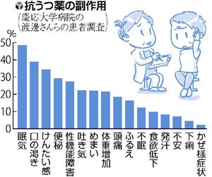 110228_the_yomiuri
