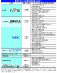 【マイナンバー利権】NTT、日立、NEC、富士通など9社で772億円独占!天下り32人も!byしんぶん赤旗