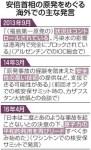 【狂人】安倍総理「日本は原子力利用を再びリードする」核安全保障サミットで発言
