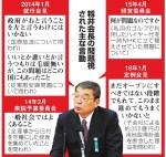 【驚愕】NHK・籾井会長、原発報道の専門家による解説やコメントも否定してたことが判明!「いろいろある専門家の見解を伝えても、いたずらに不安をかき立てる」