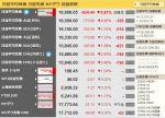 【衝撃】アメリカが為替政策の「監視リスト」に日本を初めて指定!「円高・ドル安が続く為替市場は秩序がある」