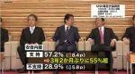 2017/01/23(月)のプチニュース「安倍内閣支持率8.4ポイントUP!」「トランプの善悪」など