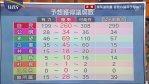 【10・22総選挙】日経新聞の序盤情勢調査でも自民260~275で微減、立憲民主は40を超えるか