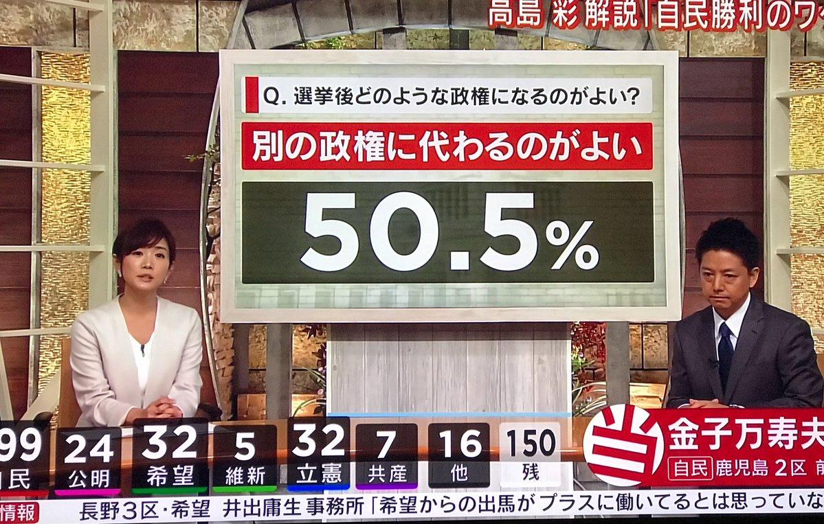 2017/10/23(月)プチニュース「立憲の候補者足りず…自民に1議席「譲渡」 比例東海」「安倍首相「信頼せず」が51%―出口調査」など
