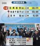 【新潟知事選分析】前回「米山さん」に投票した人の60%が池田さん、30%半ばが花角さん(自・公の締め付けも強力に)