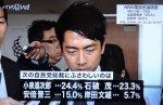 【自民党総裁選】竹下派が石破氏支持で衆参一本化(濃厚)、国民的人気の進次郎氏がサプライズ出馬の噂も