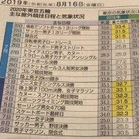 【正論】YOUは東京五輪どう思う?米男性「ハッキリ言って狂ってるよ」ノルウェー女性「死人が出ると思う。実際、熱中症で死んでる人がたくさんいる」