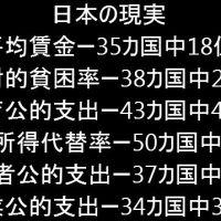 【日本ヒドイ】玉川徹氏「アベノミクスで経済成長率0.8%、散々叩いている韓国は3%近い」記事「日本はもはや後進国であると認める勇気を持とう」