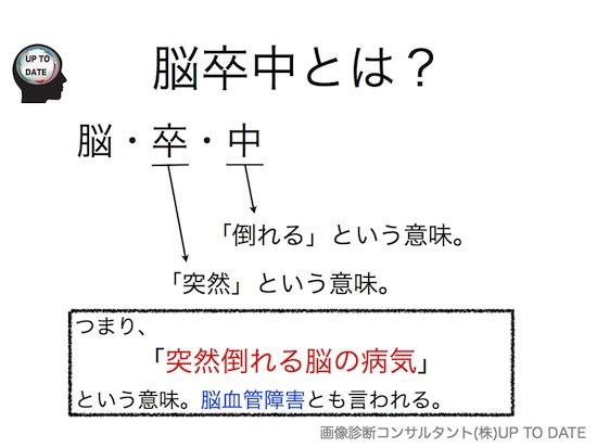脳血管障害シリーズ①脳卒中とは?.003